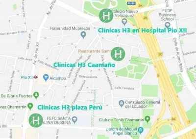 Situación centros fisioterapia en Madrid