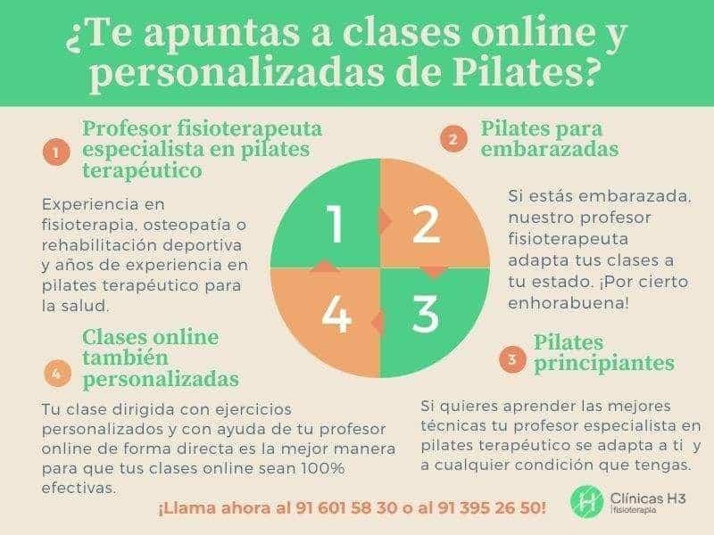 Clases de pilates online. Clases de pilates online gratis