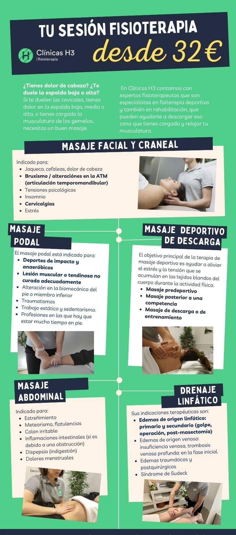 Fisioterapeuta barato Madrid en Clínicas H3. Masajes baratos en Madrid